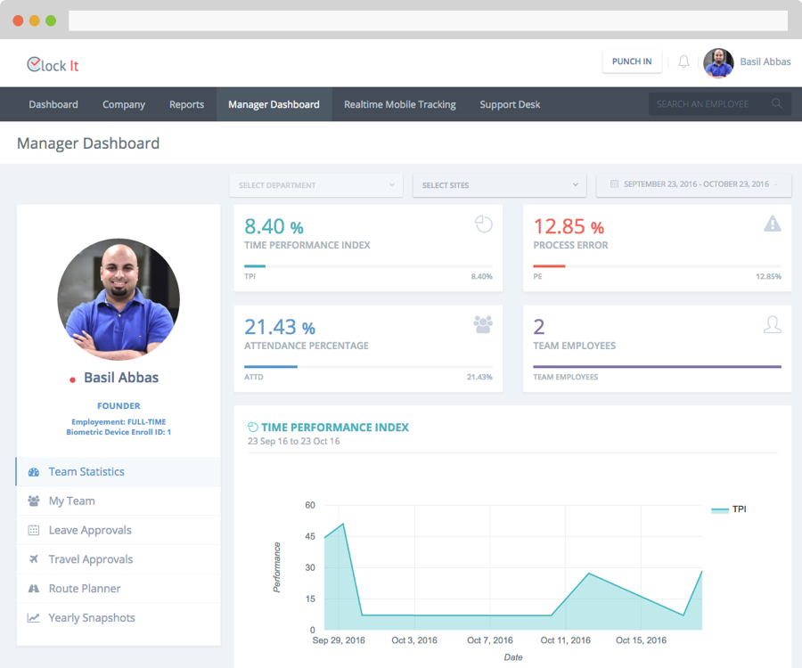 clockit time and attendance manager dashboard