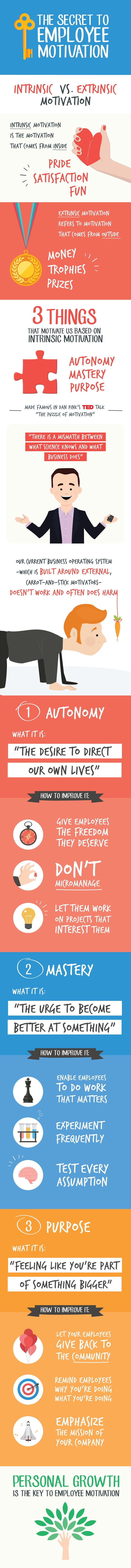 These Are The Best Ways To Inspire Employee Motivation