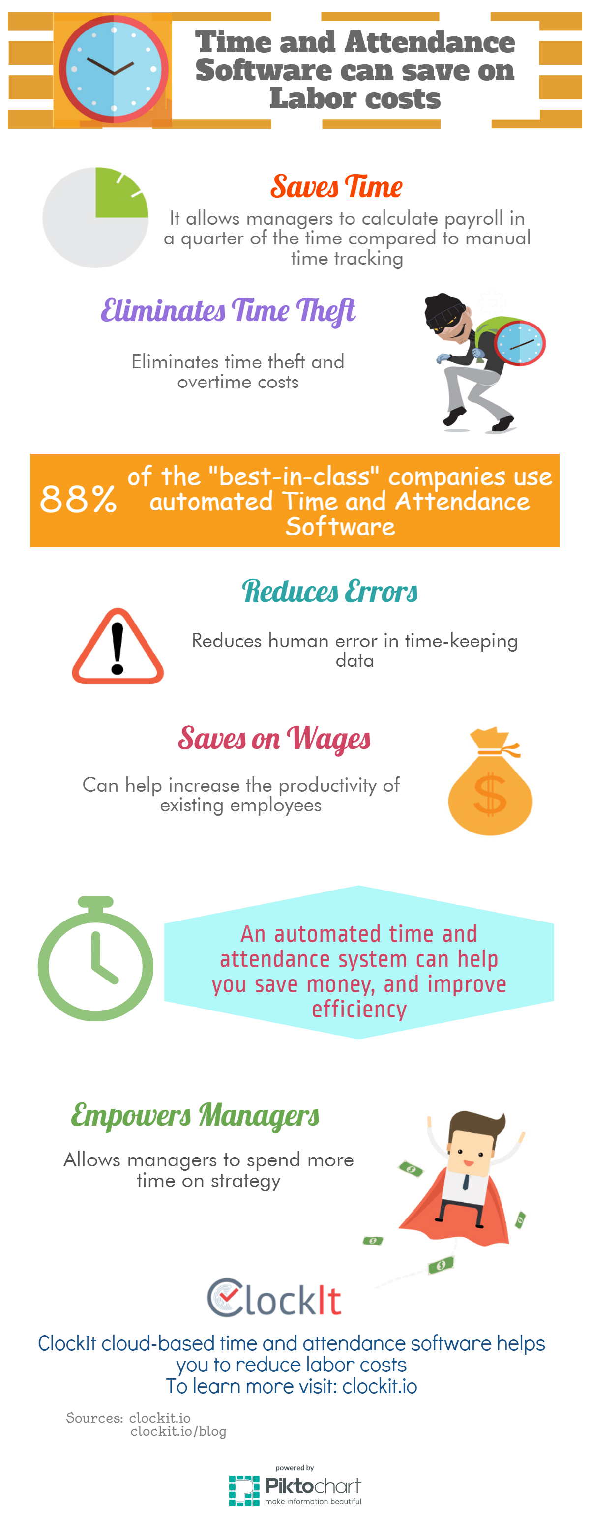 clockit time and attendance software