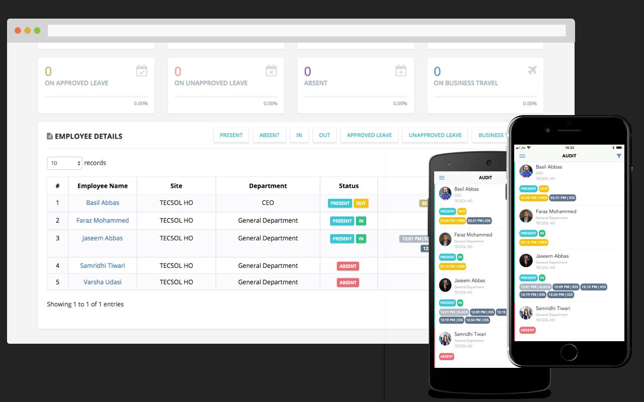 employee attendance tracker attendance audit clockit